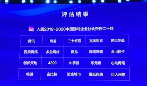 波克城市入围中国游戏企业社会责任二十佳企业
