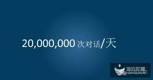 爱扑COO郭谦:每天2000万次的对话,这款沙盒游戏就是让女孩子来过家家