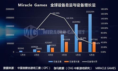 2016年上半年Windows 10行业报告:全球用户突破3.5亿,中国份额全球第三