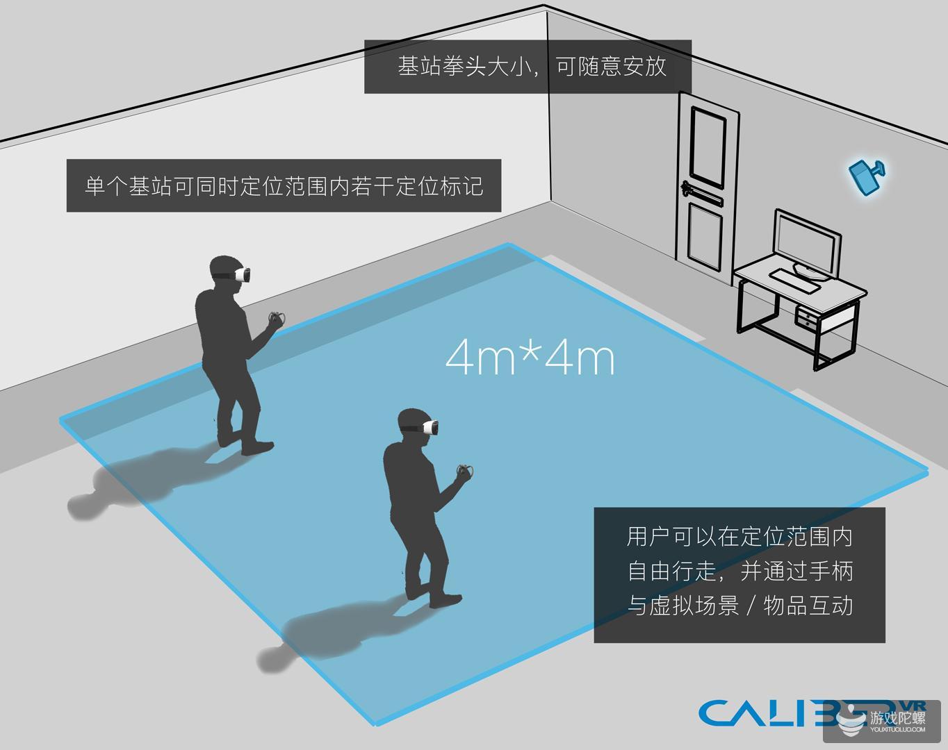 Caliber VR用几百块让移动VR真的动起来