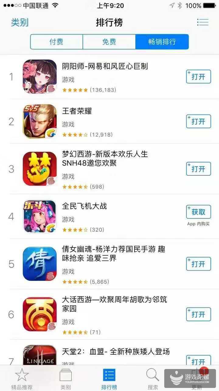 上线一月,网易《阴阳师》手游登顶App Store畅销榜