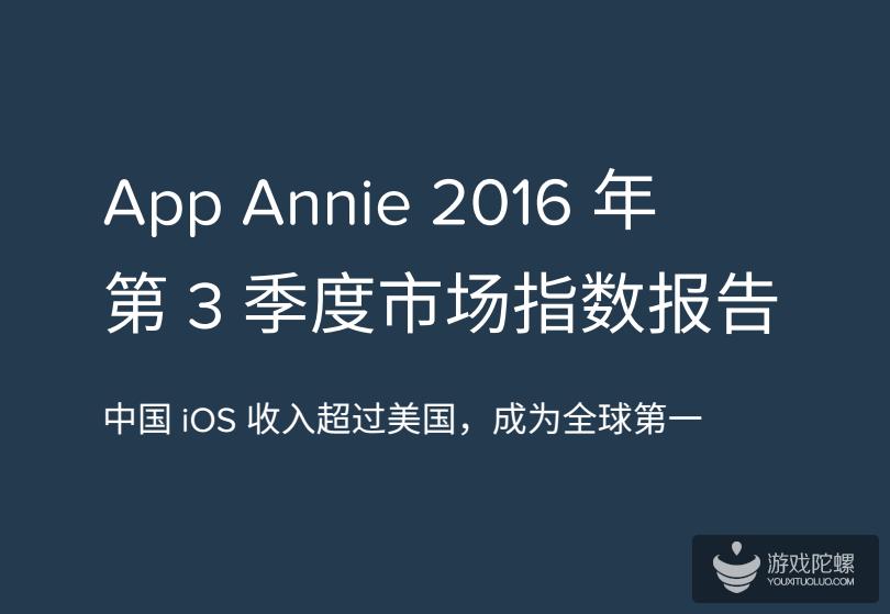 App Annie 2016Q3市场指数报告:中国 iOS 收入超过美国,成为全球第一