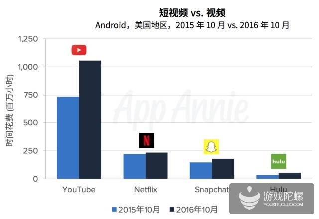 App Annie发布《2017年度应用经济预测》报告  《精灵宝可梦 Go》无惧任何模仿