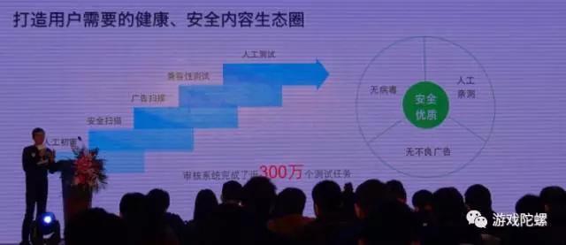 手机DAU1.2亿 游戏分成15亿 总分发量450亿的OPPO跻身分发第一梯队