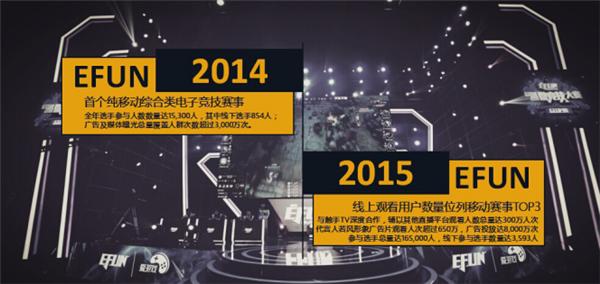 爱游戏WEFUN电竞业务进一步升级  打造具有自身特色的电竞品牌