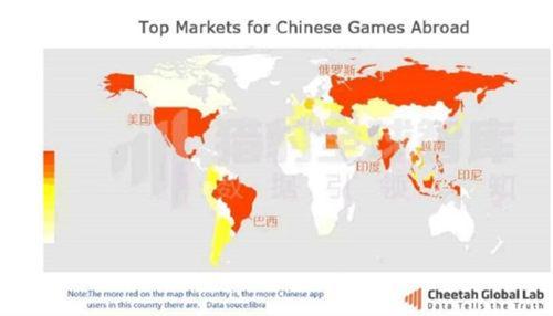 2016年84款中国游戏进入全球下载榜Top1000 动作类占比最高
