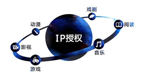 《兰陵王妃》同名手游今日首发 IP手游能否延续神话