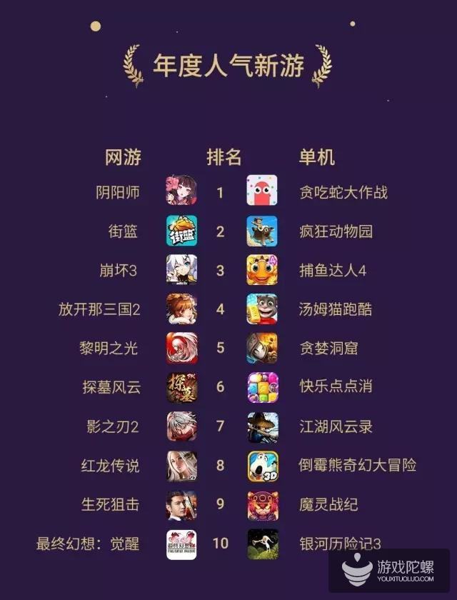 魅族游戏中心 2016 年度榜单发布  《开心消消乐》得两项第一