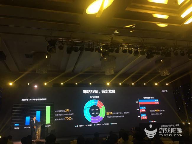 咪咕互娱累计70亿分成 月活跃超过1500万