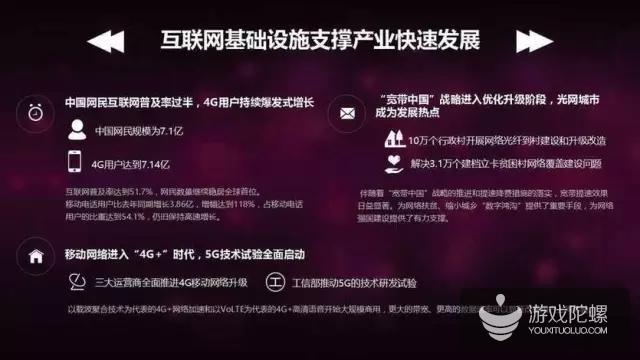 中国网民规模达7.1亿 互联网普及率51.7%