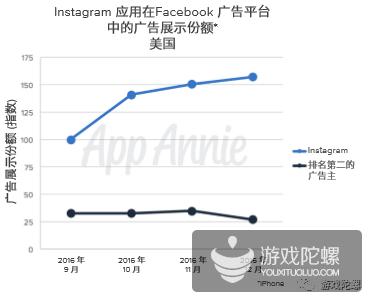 App Annie年度回顾:腾讯第1,网易第3,《梦幻西游》累计营收55亿元,《PMGO》囊括65亿元