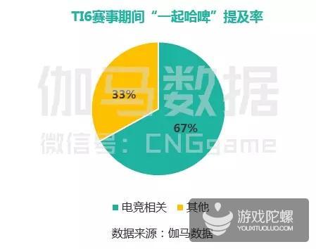 2016中国电竞产业报告:移动电竞增速超游戏产业8倍!