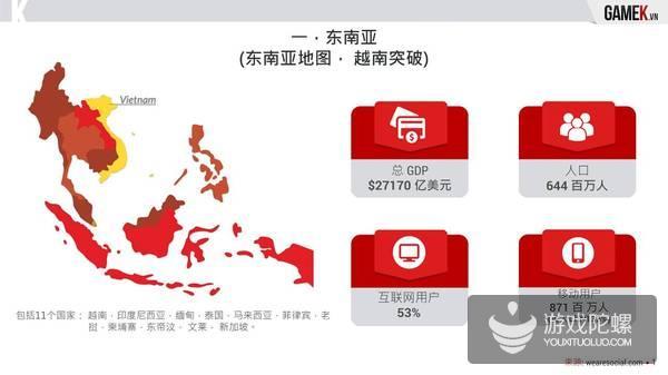 2016年越南手游市场报告:市场暴跌 148款产品下线