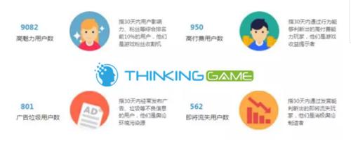 《王座守护者2》引爆H5游戏市场权威数据解读成功要诀