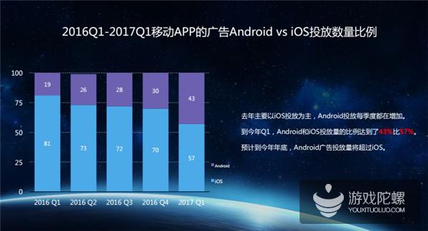 """热云发布《中国移动效果广告投放大数据》 """"刷量""""点击率高达75%"""