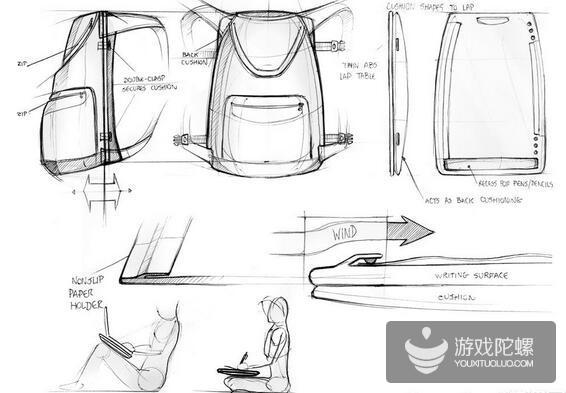 游戏中的背包——不只是背包那么简单
