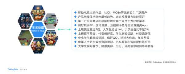 2017年中国游戏产业的变迁以及发展趋势