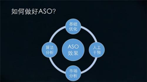 量江湖:从王者荣耀的角度重新定义ASO