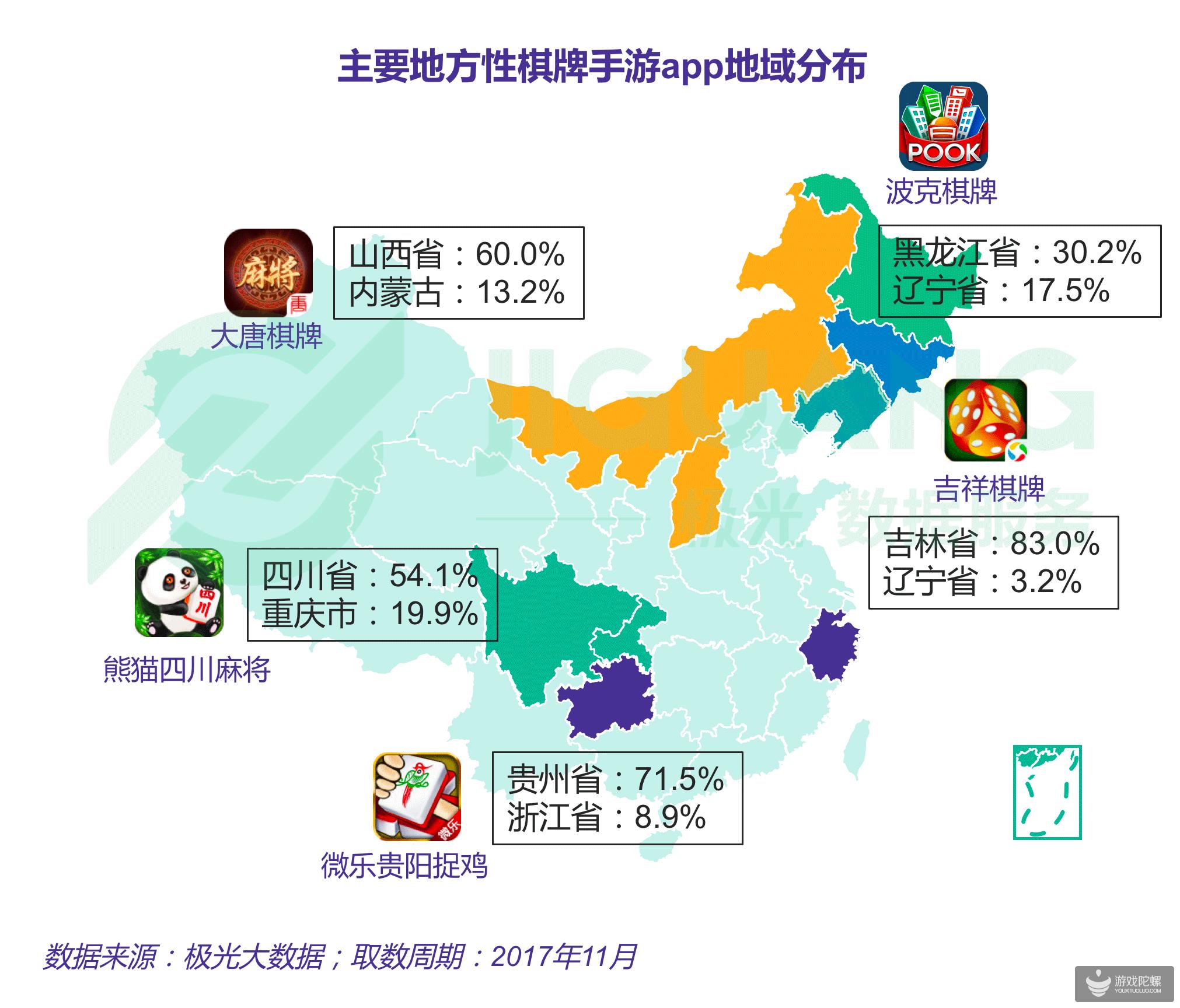极光大数据:2017年中国地方性特色棋牌游戏研究报告