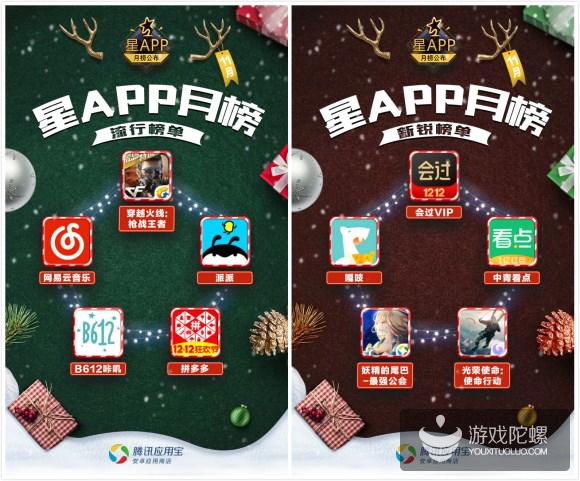应用宝星APP11月榜发布 移动互联网进入玩法高速迭代期