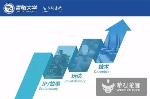 腾讯马晓轶:腾讯游戏业务如何做到持续增长?