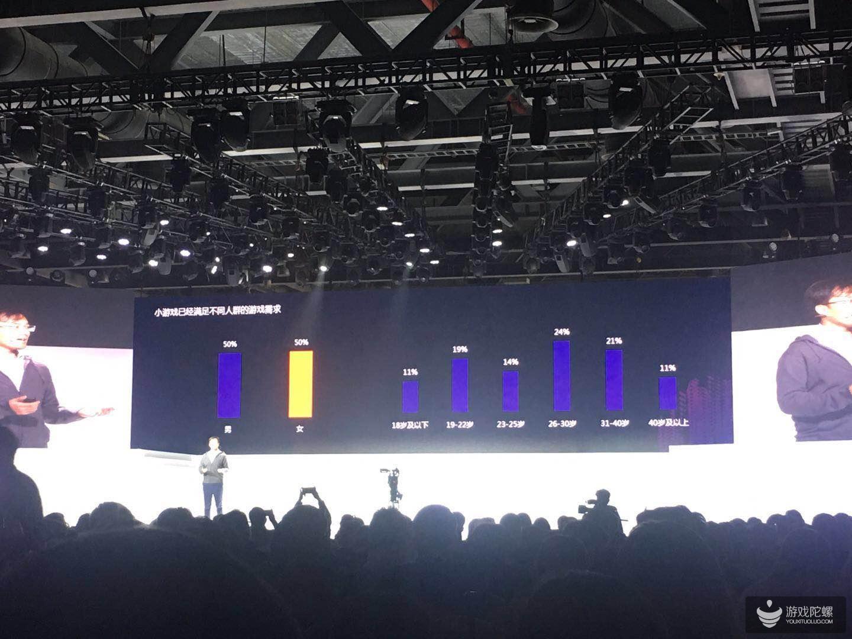 20天微信小游戏用户3.1亿,微信团队与育碧合作推出多款创新游戏