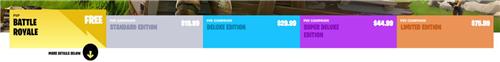 《堡垒之夜》用户破4000万,《Free Fire》全球下载第4,这两款吃鸡游戏都有腾讯身影