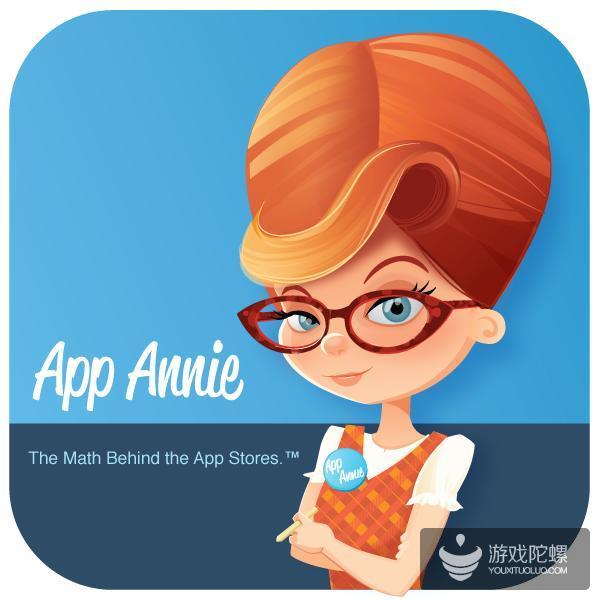 App Annie 2月指数:腾讯两款吃鸡iOS全球吸量冠亚军,竞技、二次元、RPG品类收入前三