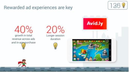 狂热网络(Avid.ly)游戏广告变现经验被谷歌在GDC选为典型案例