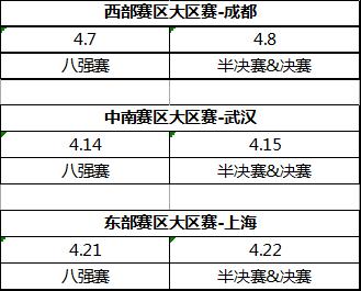 """2018 UCL首场大区赛火爆异常,8所高校""""竞""""绝招"""