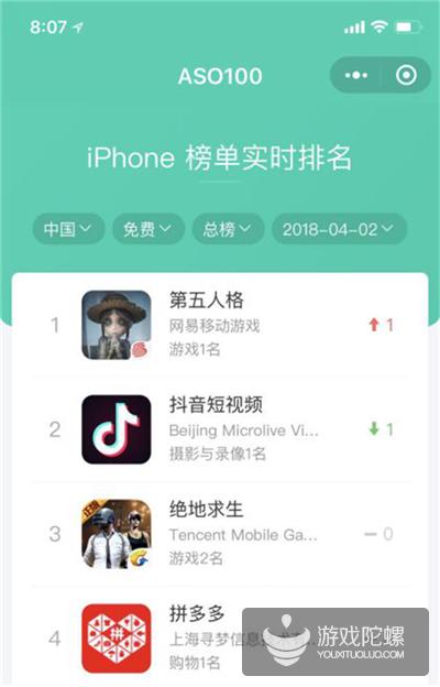 TapTap 140万关注,网易《第五人格》上线数小时登顶iPhone免费榜