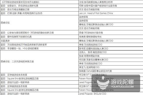 2018年4月20日至月22日,中国游戏产业的第四城——成都,又将再一次闪耀