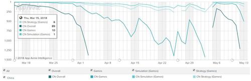 """不正经的""""椰岛"""":可能是当代深井冰们最爱的独立游戏厂商"""