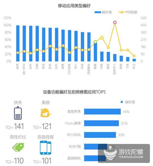 TalkingData Q1手游行业报告:行业现状、用户特征及未来趋势