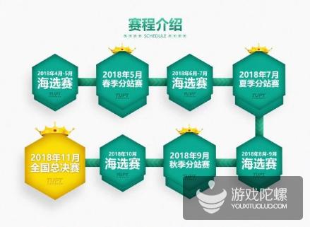 2018TUPT途游棋牌锦标赛春季赛收官 25人杀入年终总决赛