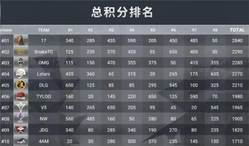 比赛精彩战队强悍,澳门电竞嘉年华成斗鱼战队表演舞台