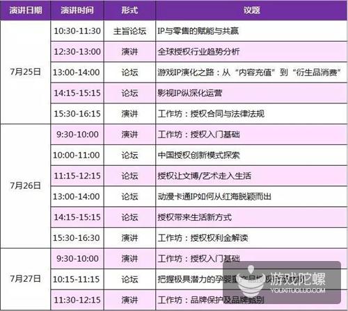 千亿游戏授权市场迅速大热, 7月上海授权展开展在即