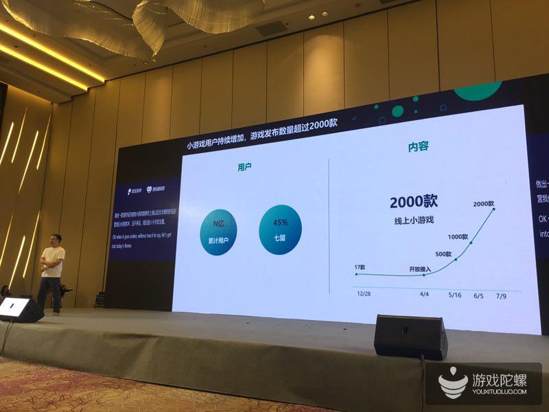 小游戏开放100天:上线2000+款游戏,累计开放30+功能,接入500+流量伙伴