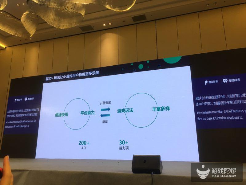 微信公开课王泓渊:平均每周一版本迭代速度,小游戏发布超200+API接口