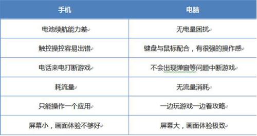 2018下半年最新安卓模拟器全面评测