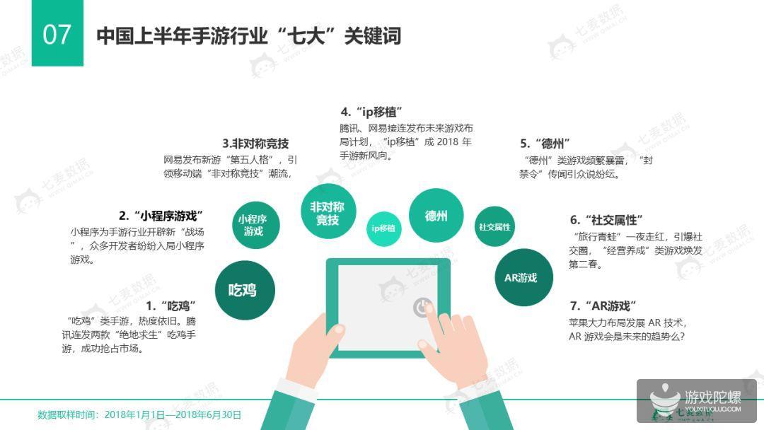 2018 中国手游行业白皮书 ——七大角度解析手游