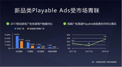 白鹭科技发布众包平台,助力Playable Ads广告开发