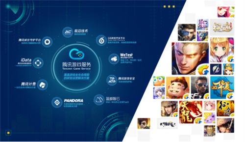 """云游戏、AI自动化:腾讯WeTest携""""深度兼容测试""""服务亮相ChinaJoy 2018"""