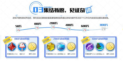 集结25部IP,这款产品将成为8月最值得期待的二次元手游