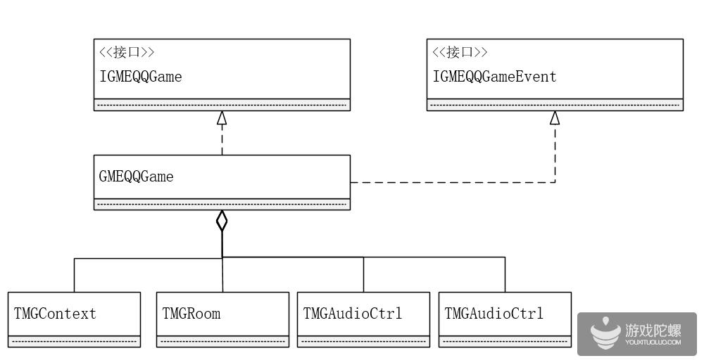 3行代码,为QQ轻游戏加上语音互动能力