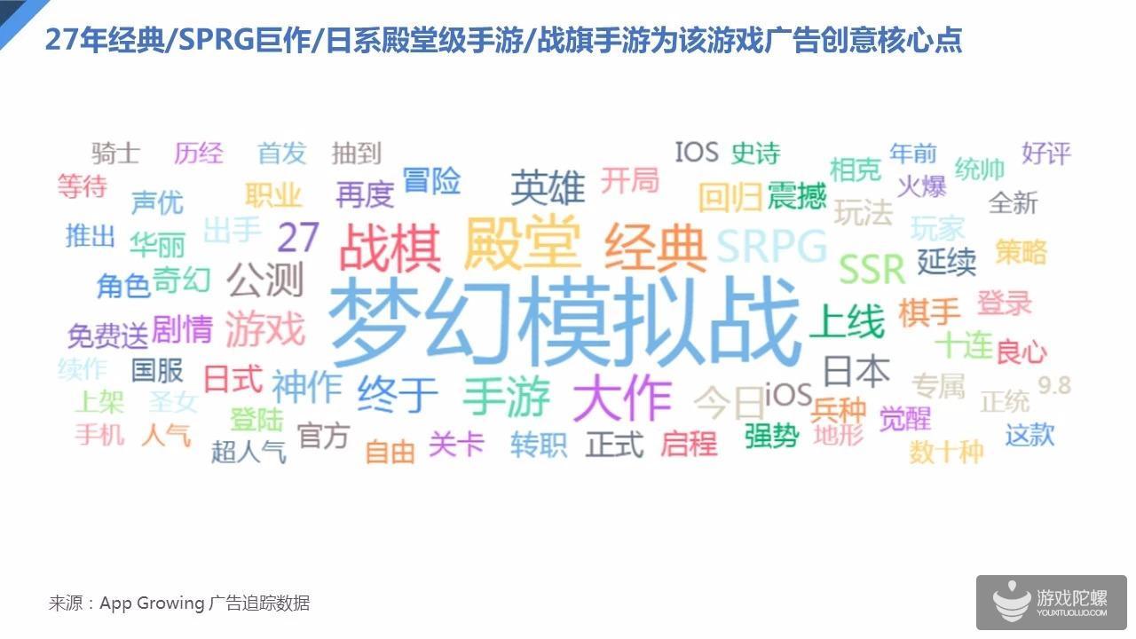 8月手游买量报告洞察,紫龙游戏强势推广日系战旗手游《梦幻模拟战》