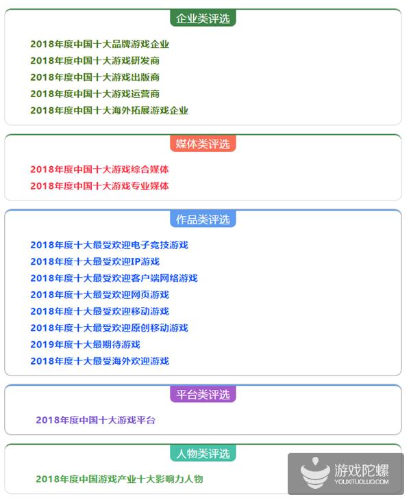 """2018年度""""游戏十强""""评选今日开启网络投票"""