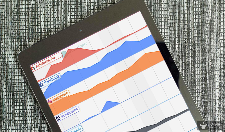 2018年9月美国iOS市场Facebook平台手游买量TOP20