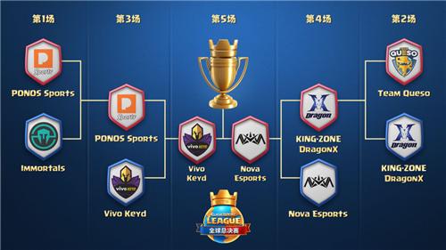 2018CRL全球总决赛:中国NOVA加冕首届世界冠军