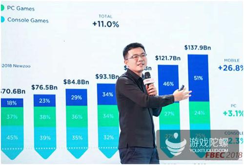 【FBEC 2018】Enjoy出海CEO Dima Jin:闯过出海的三道难关